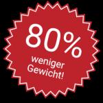 80% weniger Gewicht